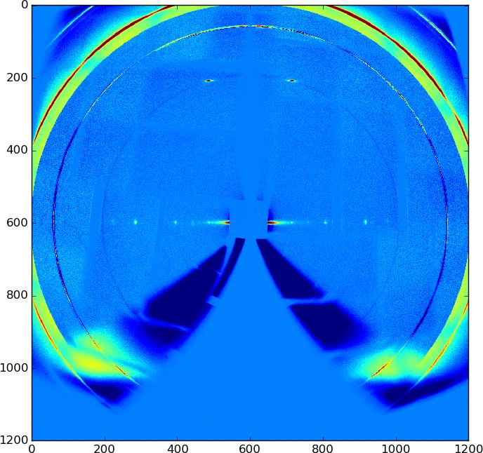 Masks, Background subtraction - LCLS Data Analysis - Internal - SLAC